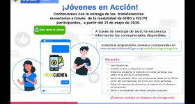 Abonos por modalidad de giro Jóvenes en Acción correspondientes al pago de permanencia y excelencia 2019-2