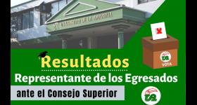 Elección del Representante de los Egresados ante el Consejo Superior de la Universidad de la Amazonia - Convocatoria Electoral No. 002 de 2019