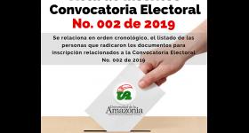 Acta de Cierre de Inscripciones Convocatoria Electoral No. 002 de 2019